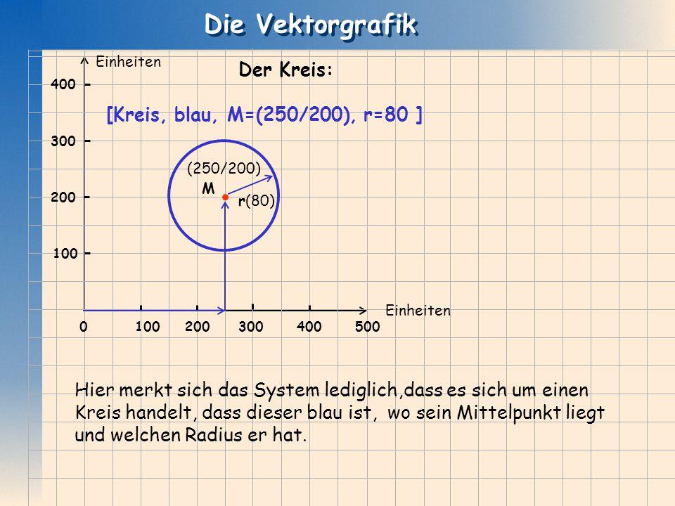 Die Vektorgrafik Der Kreis: [Kreis, blau, M=(250/200), r=80 ]